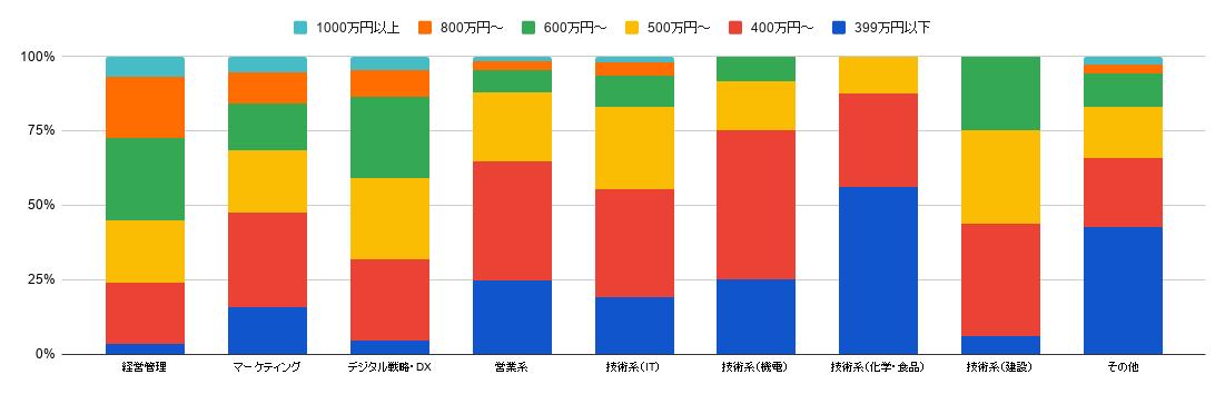 求人動向調査_北海道_202104 (3).png