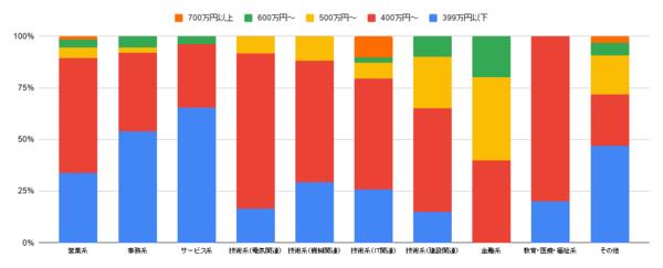 北海道chart (3).png