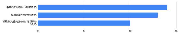 北海道chart (7).png